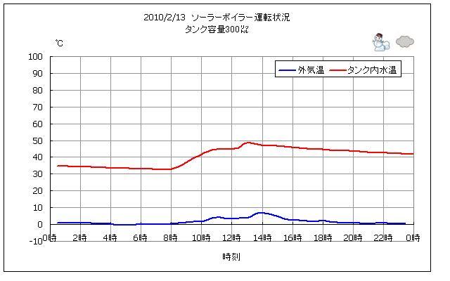 冬季データ.JPG